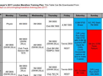 David Sawyer London Marathon Training Plan 2017