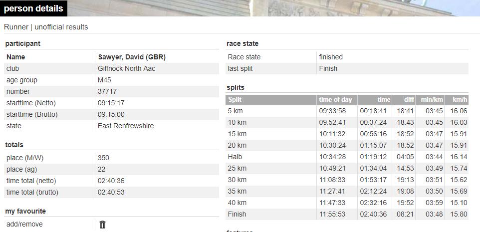 David_Sawyer_5k_Splits_Berlin_Marathon